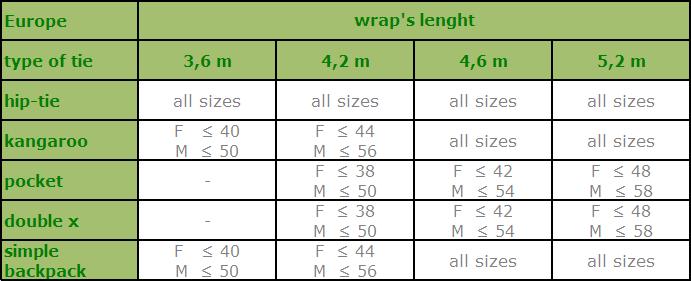 12ca67b646c 3.6 m + kangaroo + F ≤ 40   wrap length 3.6 m is suitable for kangaroo  binding for women up to size 4