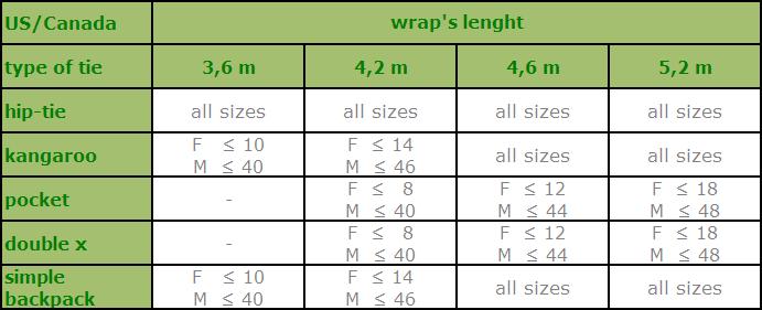 Jillian's Drawers - Linen/Cotton Little Frog Woven Wrap - 4.2m MEDIUM